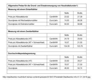 Preisblatt Stadtwerke Info 01.01.2018