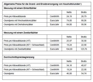 Preisblatt-Stadtwerke-Info-01.06.2019_1